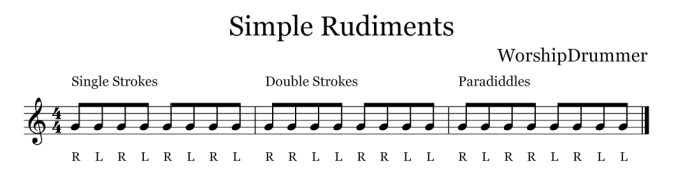 Simple-Rudiments